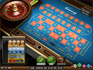 Roulette_Lowroller_Free_Slots_game_Sloto_Free_Games