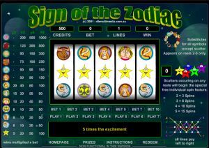 Sign_of_the_Zodiac_Slot_Games2